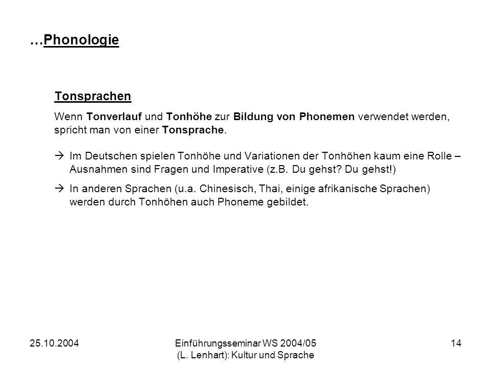 25.10.2004Einführungsseminar WS 2004/05 (L. Lenhart): Kultur und Sprache 14 …Phonologie Tonsprachen Wenn Tonverlauf und Tonhöhe zur Bildung von Phonem