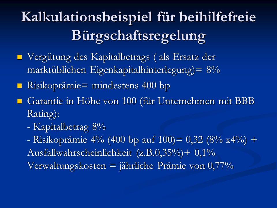 Kalkulationsbeispiel für beihilfefreie Bürgschaftsregelung Vergütung des Kapitalbetrags ( als Ersatz der marktüblichen Eigenkapitalhinterlegung)= 8% V