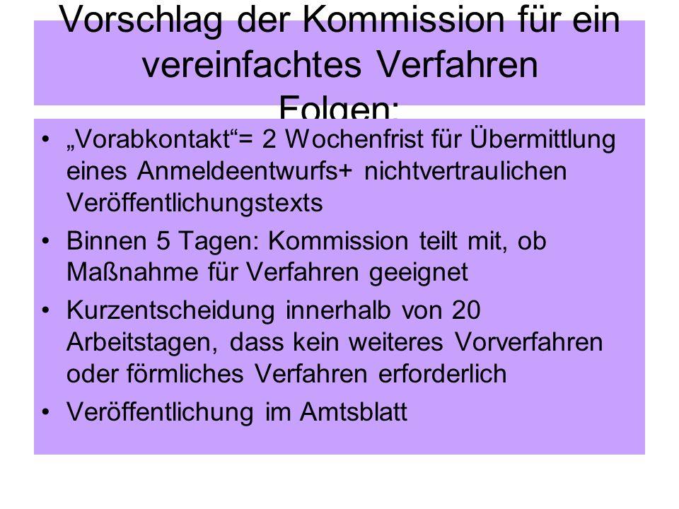 Vorschlag der Kommission für ein vereinfachtes Verfahren Folgen: Vorabkontakt= 2 Wochenfrist für Übermittlung eines Anmeldeentwurfs+ nichtvertrauliche