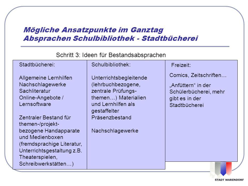 Mögliche Ansatzpunkte im Ganztag Absprachen Schulbibliothek - Stadtbücherei Stadtbücherei: Allgemeine Lernhilfen Nachschlagewerke Sachliteratur Online