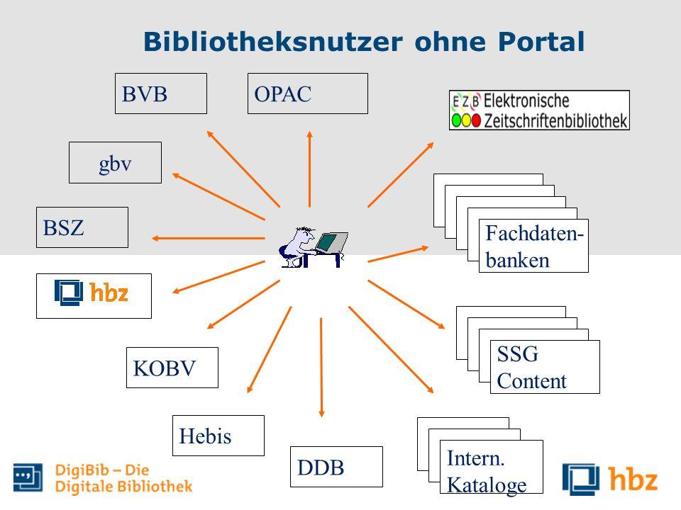 Bibliotheksnutzer ohne Portal OPACBVB gbv BSZ KOBV Hebis DDB Intern. Kataloge Fachdaten- banken SSG Content