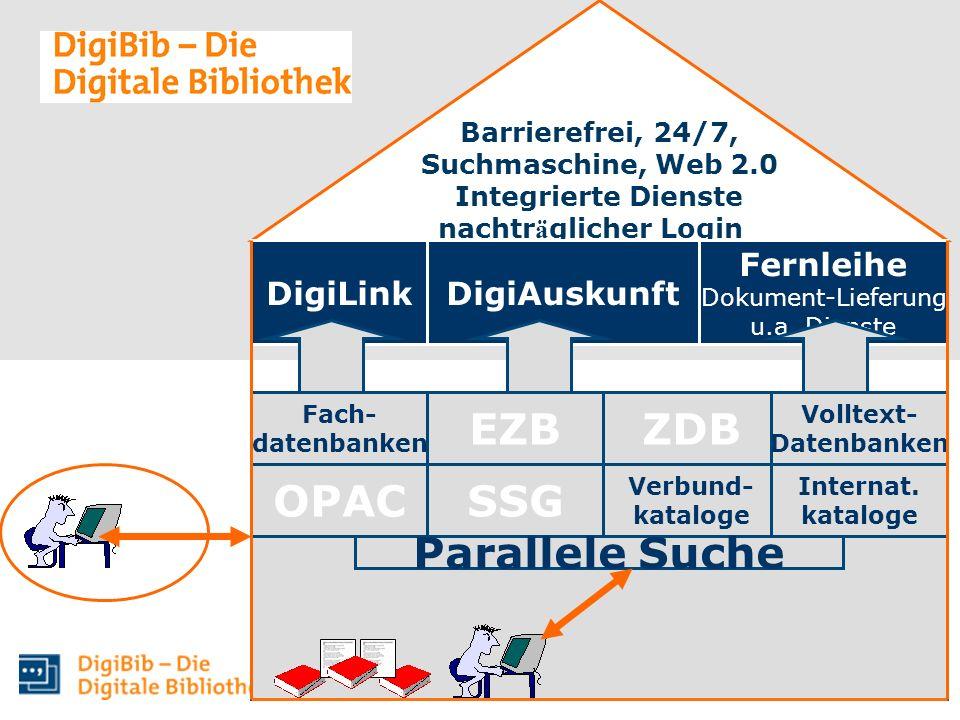 Barrierefrei, 24/7, Suchmaschine, Web 2.0 Integrierte Dienste nachtr ä glicher Login OPACSSG Verbund- kataloge Internat. kataloge Fach- datenbanken EZ