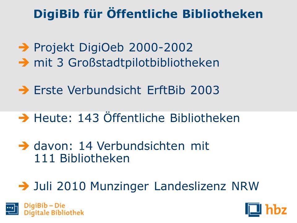 DigiBib für Öffentliche Bibliotheken Projekt DigiOeb 2000-2002 mit 3 Großstadtpilotbibliotheken Erste Verbundsicht ErftBib 2003 Heute: 143 Öffentliche