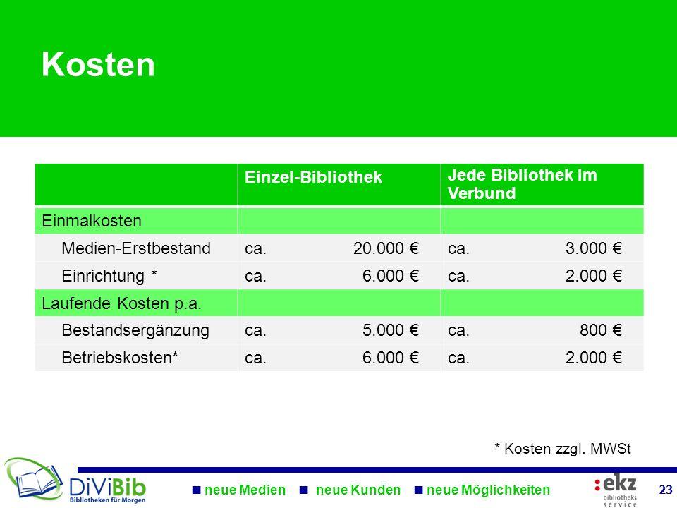 Kosten neue Medien neue Kunden neue Möglichkeiten Einzel-Bibliothek Jede Bibliothek im Verbund Einmalkosten Medien-Erstbestandca.20.000 ca.3.000 Einri