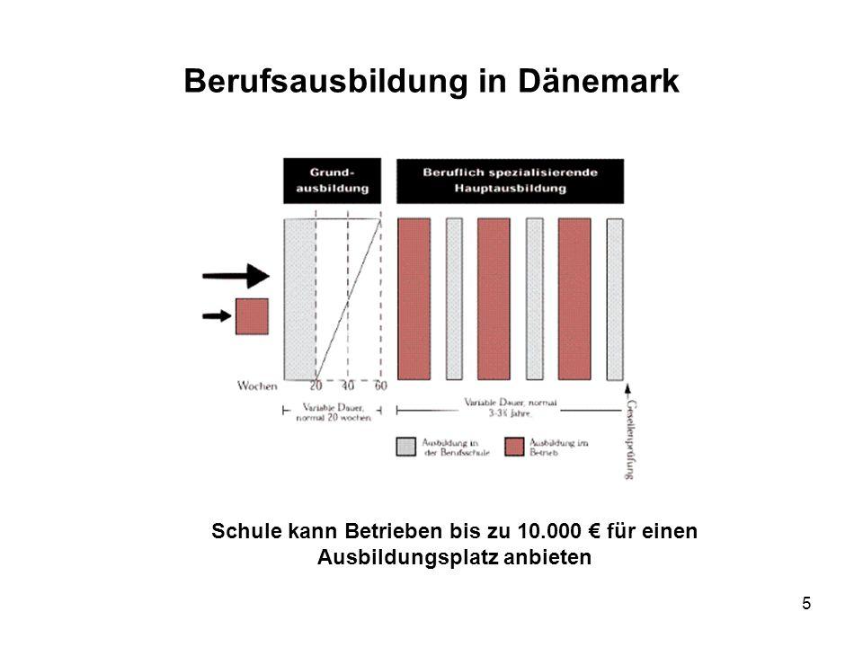 5 Berufsausbildung in Dänemark Schule kann Betrieben bis zu 10.000 für einen Ausbildungsplatz anbieten