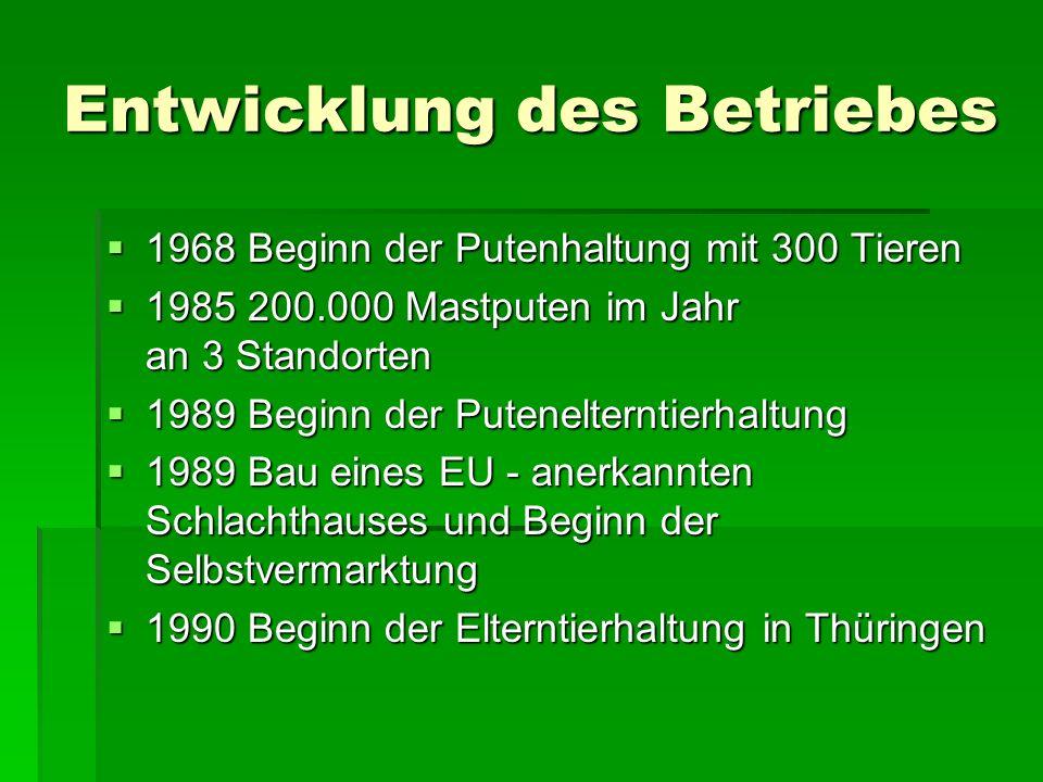 Entwicklung des Betriebes 1968 Beginn der Putenhaltung mit 300 Tieren 1968 Beginn der Putenhaltung mit 300 Tieren 1985 200.000 Mastputen im Jahr an 3