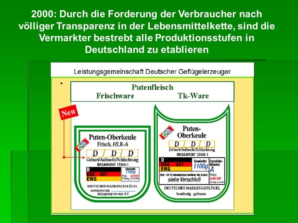 2000: Durch die Forderung der Verbraucher nach völliger Transparenz in der Lebensmittelkette, sind die Vermarkter bestrebt alle Produktionsstufen in D