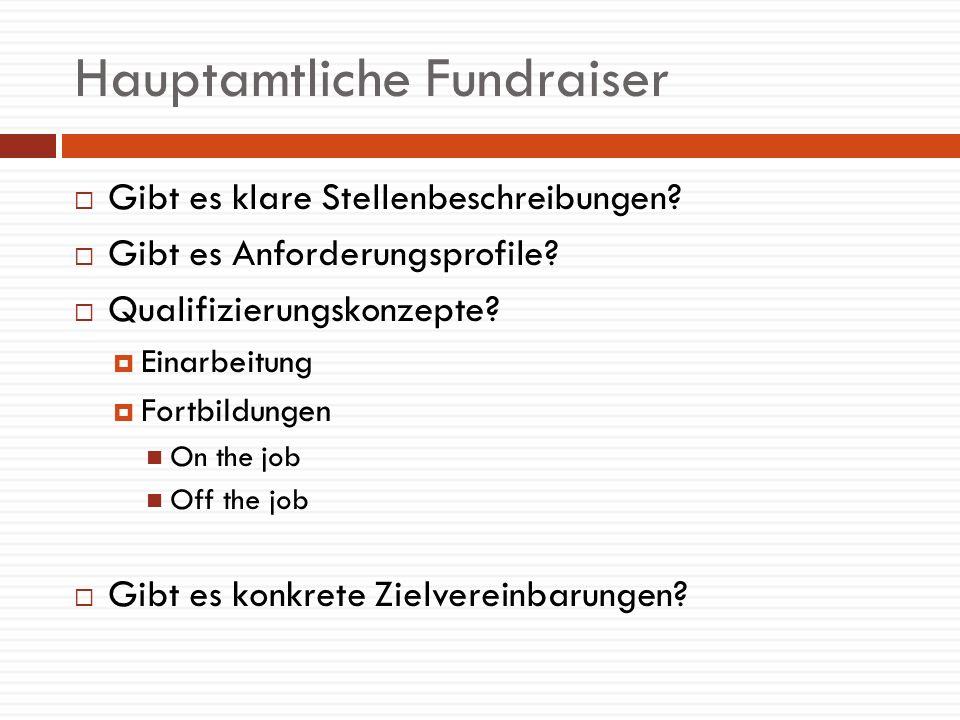 Hauptamtliche Fundraiser Gibt es klare Stellenbeschreibungen? Gibt es Anforderungsprofile? Qualifizierungskonzepte? Einarbeitung Fortbildungen On the