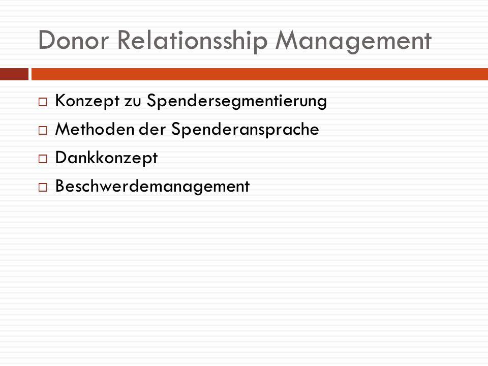 Donor Relationsship Management Konzept zu Spendersegmentierung Methoden der Spenderansprache Dankkonzept Beschwerdemanagement