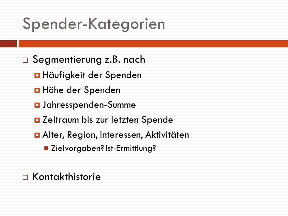 Spender-Kategorien Segmentierung z.B.