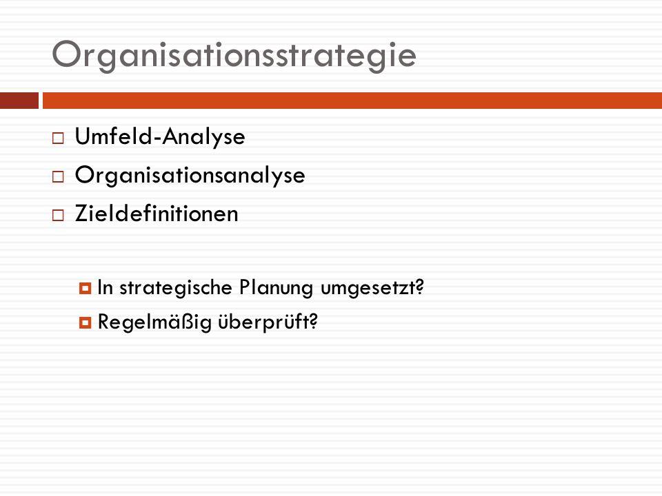 Organisationsstrategie Umfeld-Analyse Organisationsanalyse Zieldefinitionen In strategische Planung umgesetzt? Regelmäßig überprüft?