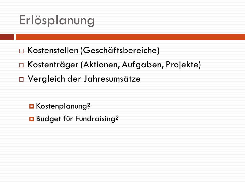 Erlösplanung Kostenstellen (Geschäftsbereiche) Kostenträger (Aktionen, Aufgaben, Projekte) Vergleich der Jahresumsätze Kostenplanung? Budget für Fundr