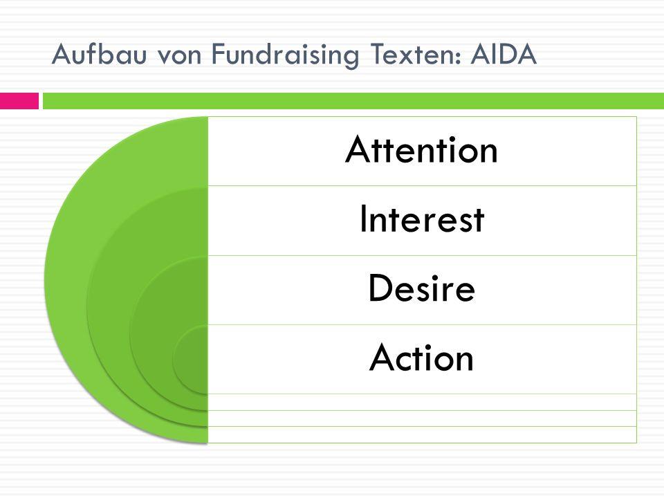 Aufbau von Fundraising Texten: AIDA Attention Interest Desire Action