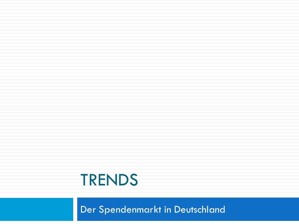 TRENDS Der Spendenmarkt in Deutschland