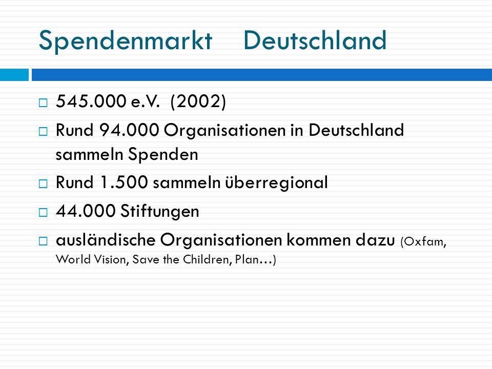 Spendenmarkt Deutschland 545.000 e.V. (2002) Rund 94.000 Organisationen in Deutschland sammeln Spenden Rund 1.500 sammeln überregional 44.000 Stiftung