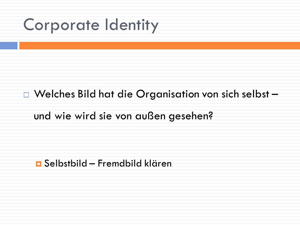 Corporate Identity Welches Bild hat die Organisation von sich selbst – und wie wird sie von außen gesehen? Selbstbild – Fremdbild klären