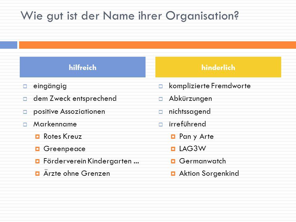 Wie gut ist der Name ihrer Organisation? eingängig dem Zweck entsprechend positive Assoziationen Markenname Rotes Kreuz Greenpeace Förderverein Kinder