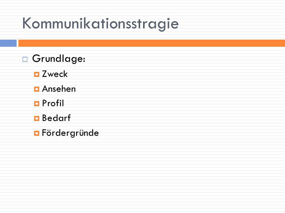Kommunikationsstragie Grundlage: Zweck Ansehen Profil Bedarf Fördergründe