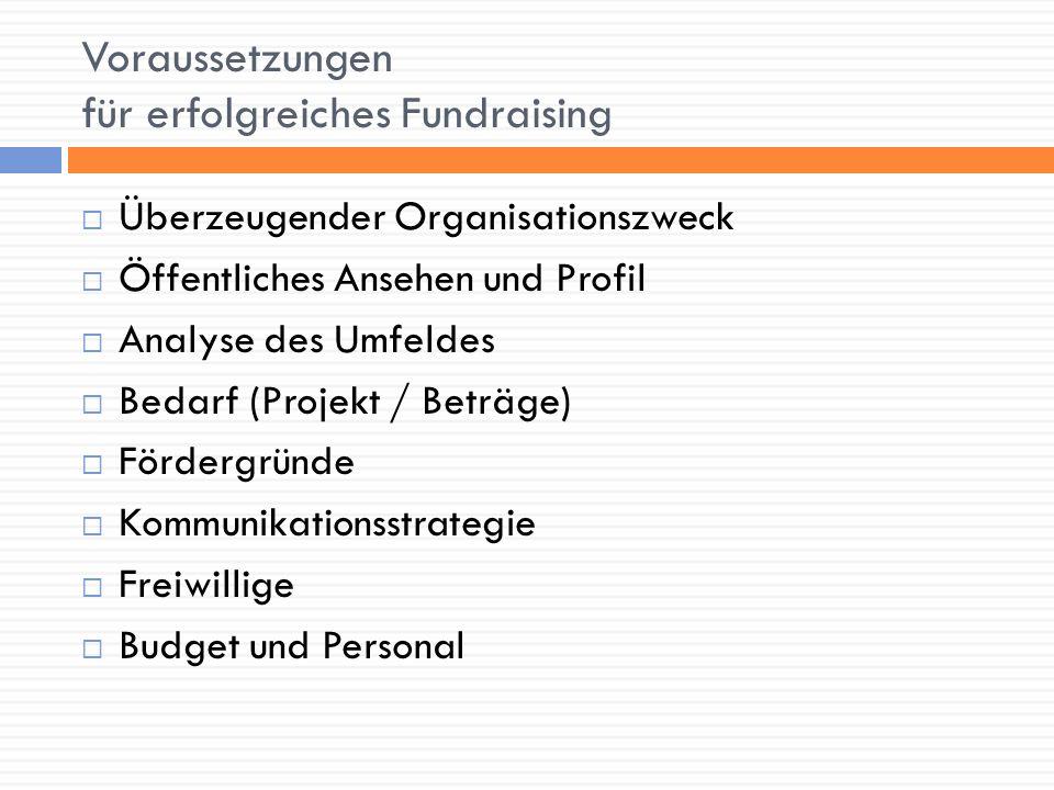 Voraussetzungen für erfolgreiches Fundraising Überzeugender Organisationszweck Öffentliches Ansehen und Profil Analyse des Umfeldes Bedarf (Projekt /