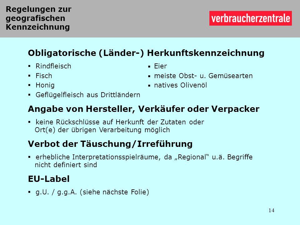 Regelungen zur geografischen Kennzeichnung 14 Obligatorische (Länder-) Herkunftskennzeichnung Rindfleisch Eier Fisch meiste Obst- u. Gemüsearten Honig