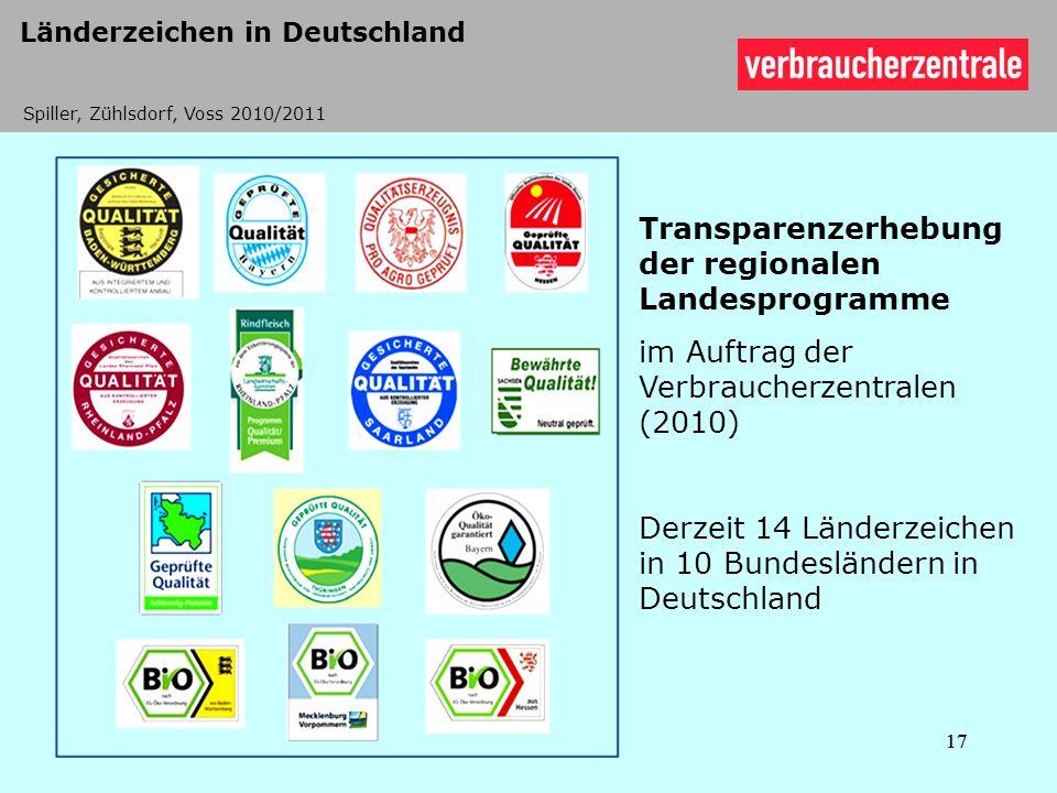 17 Länderzeichen in Deutschland 17 Transparenzerhebung der regionalen Landesprogramme im Auftrag der Verbraucherzentralen (2010) Derzeit 14 Länderzeic