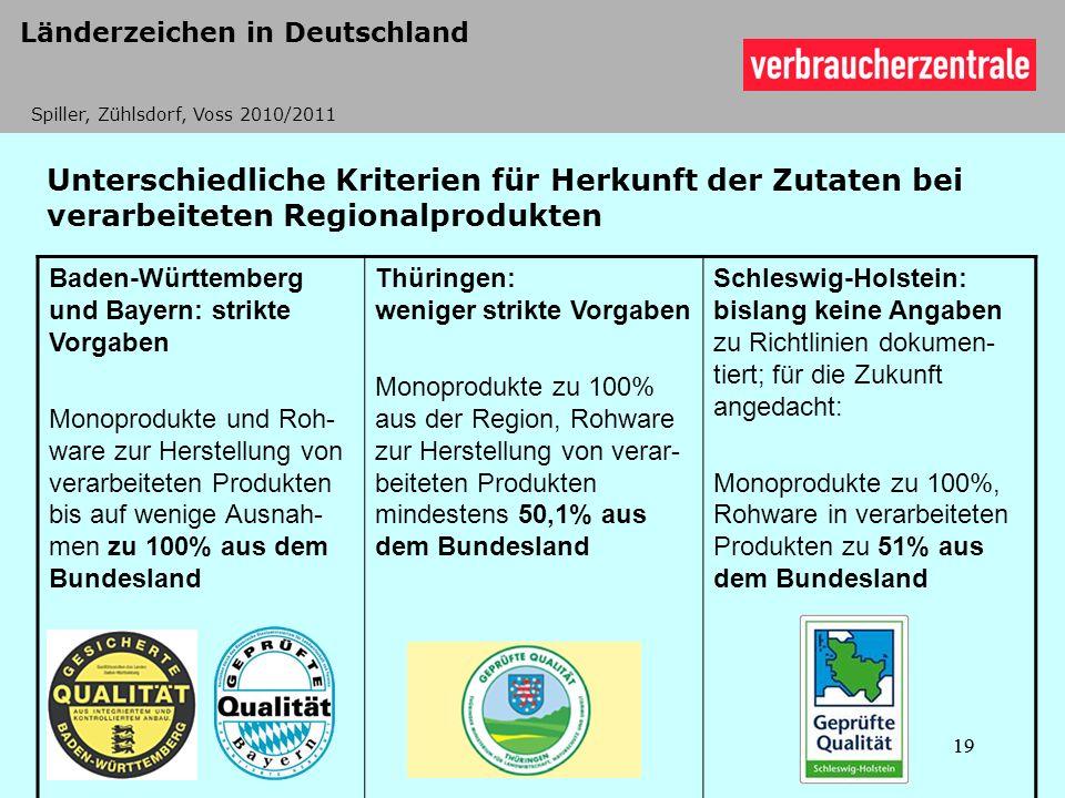 19 Unterschiedliche Kriterien für Herkunft der Zutaten bei verarbeiteten Regionalprodukten 19 Baden-Württemberg und Bayern: strikte Vorgaben Monoprodu