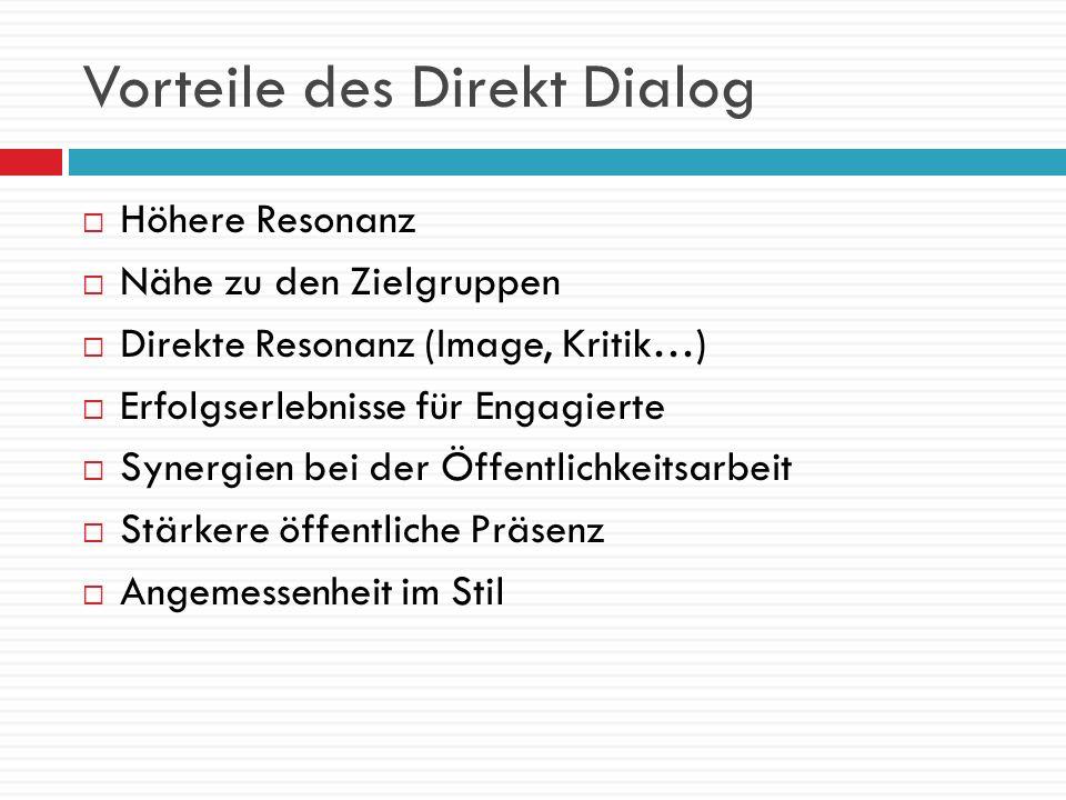 Vorteile des Direkt Dialog Höhere Resonanz Nähe zu den Zielgruppen Direkte Resonanz (Image, Kritik…) Erfolgserlebnisse für Engagierte Synergien bei de