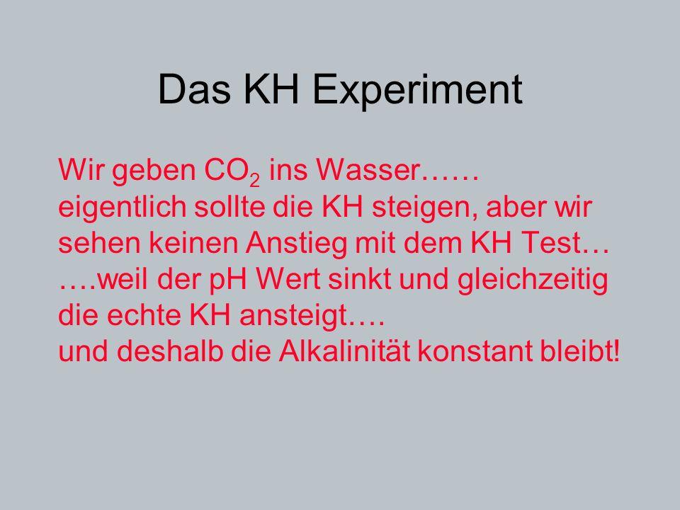 Das KH Experiment Wir geben CO 2 ins Wasser…… eigentlich sollte die KH steigen, aber wir sehen keinen Anstieg mit dem KH Test… ….weil der pH Wert sink