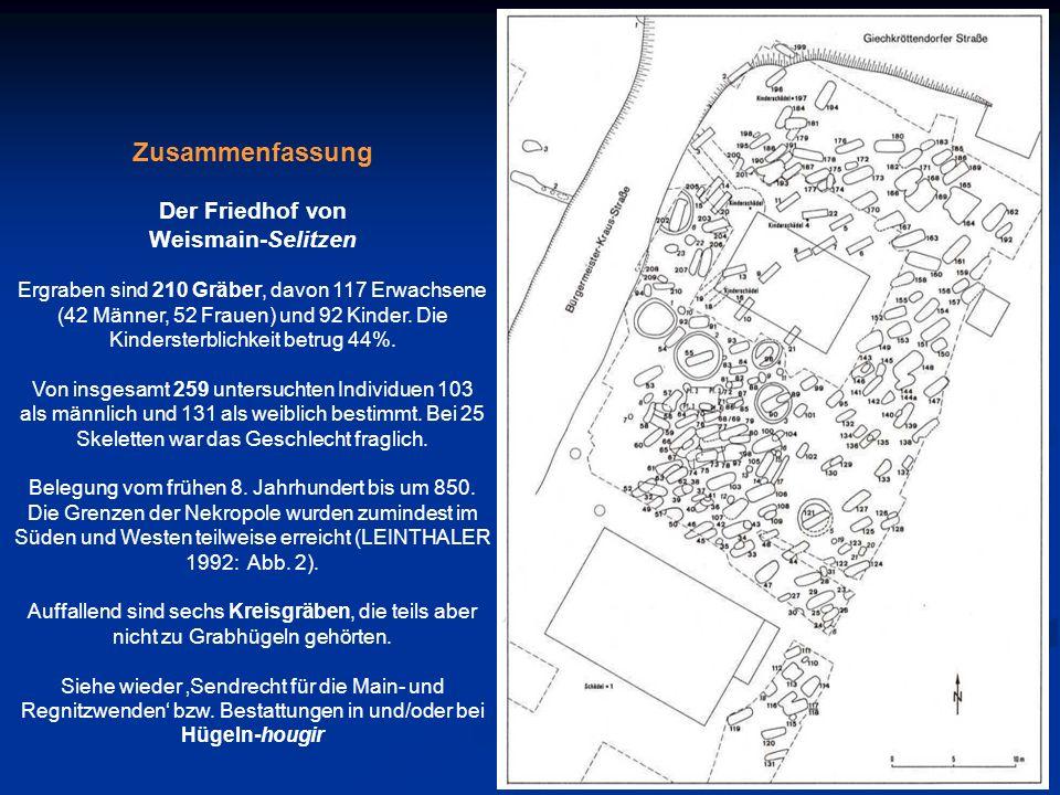 Zusammenfassung Der Friedhof von Weismain-Selitzen Ergraben sind 210 Gräber, davon 117 Erwachsene (42 Männer, 52 Frauen) und 92 Kinder. Die Kinderster