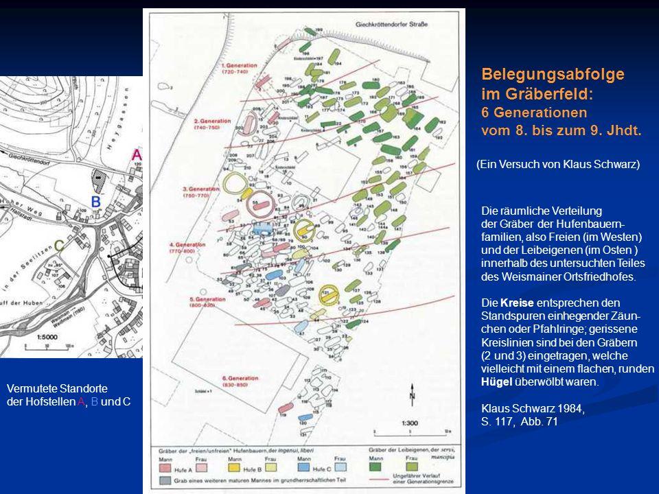 Die räumliche Verteilung der Gräber der Hufenbauern- familien, also Freien (im Westen) und der Leibeigenen (im Osten ) innerhalb des untersuchten Teil