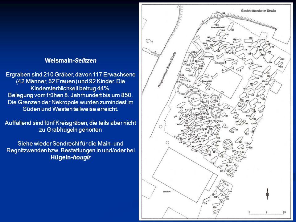 Weismain-Selitzen Ergraben sind 210 Gräber, davon 117 Erwachsene (42 Männer, 52 Frauen) und 92 Kinder. Die Kindersterblichkeit betrug 44%. Belegung vo