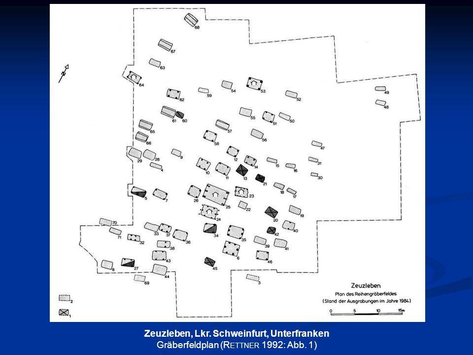 Zeuzleben, Lkr. Schweinfurt, Unterfranken Gräberfeldplan (R ETTNER 1992: Abb. 1)
