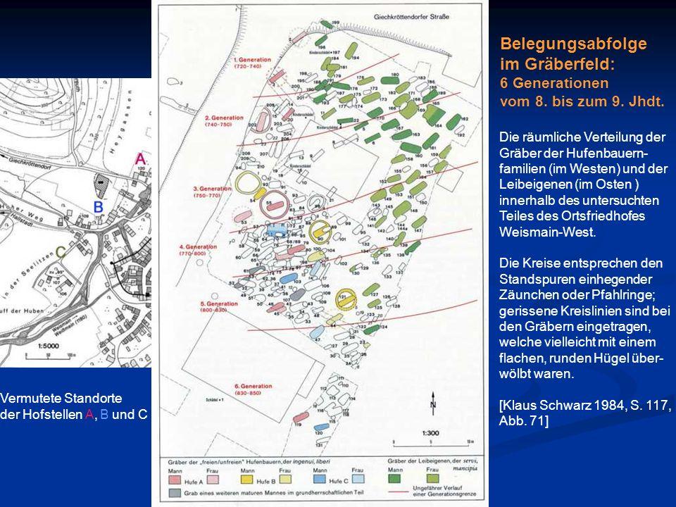 Die räumliche Verteilung der Gräber der Hufenbauern- familien (im Westen) und der Leibeigenen (im Osten ) innerhalb des untersuchten Teiles des Ortsfr