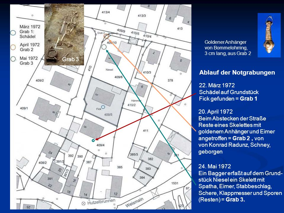 22. März 1972 Schädel auf Grundstück Fick gefunden = Grab 1 Ablauf der Notgrabungen Goldener Anhänger von Bommelohrring, 3 cm lang, aus Grab 2 Grab 3