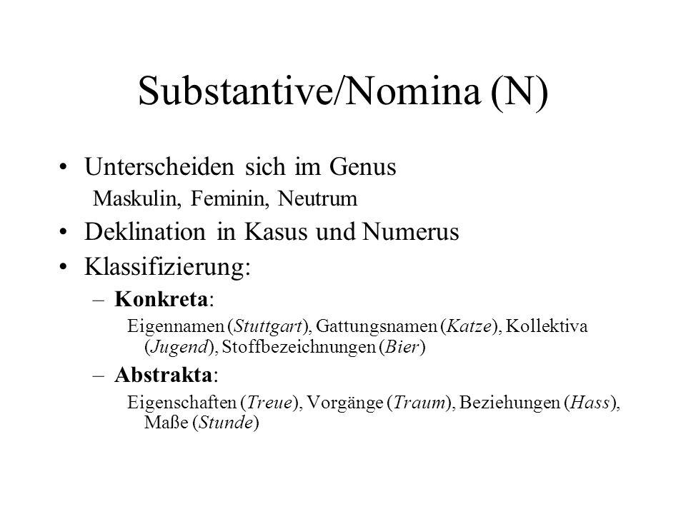 Substantive/Nomina (N) Unterscheiden sich im Genus Maskulin, Feminin, Neutrum Deklination in Kasus und Numerus Klassifizierung: –Konkreta: Eigennamen (Stuttgart), Gattungsnamen (Katze), Kollektiva (Jugend), Stoffbezeichnungen (Bier) –Abstrakta: Eigenschaften (Treue), Vorgänge (Traum), Beziehungen (Hass), Maße (Stunde)
