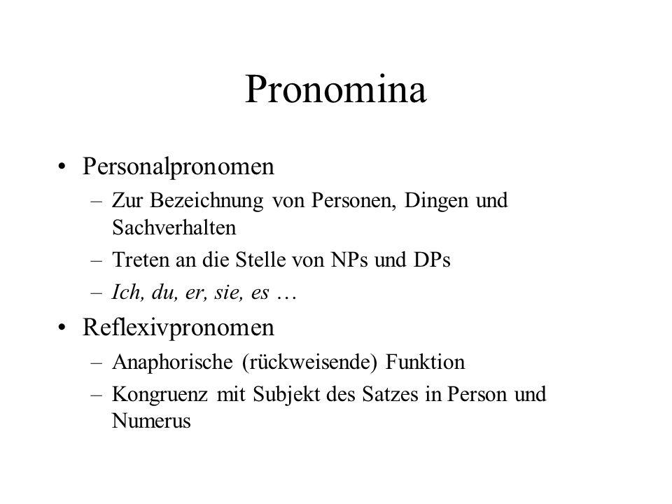 Pronomina Personalpronomen –Zur Bezeichnung von Personen, Dingen und Sachverhalten –Treten an die Stelle von NPs und DPs –Ich, du, er, sie, es … Reflexivpronomen –Anaphorische (rückweisende) Funktion –Kongruenz mit Subjekt des Satzes in Person und Numerus