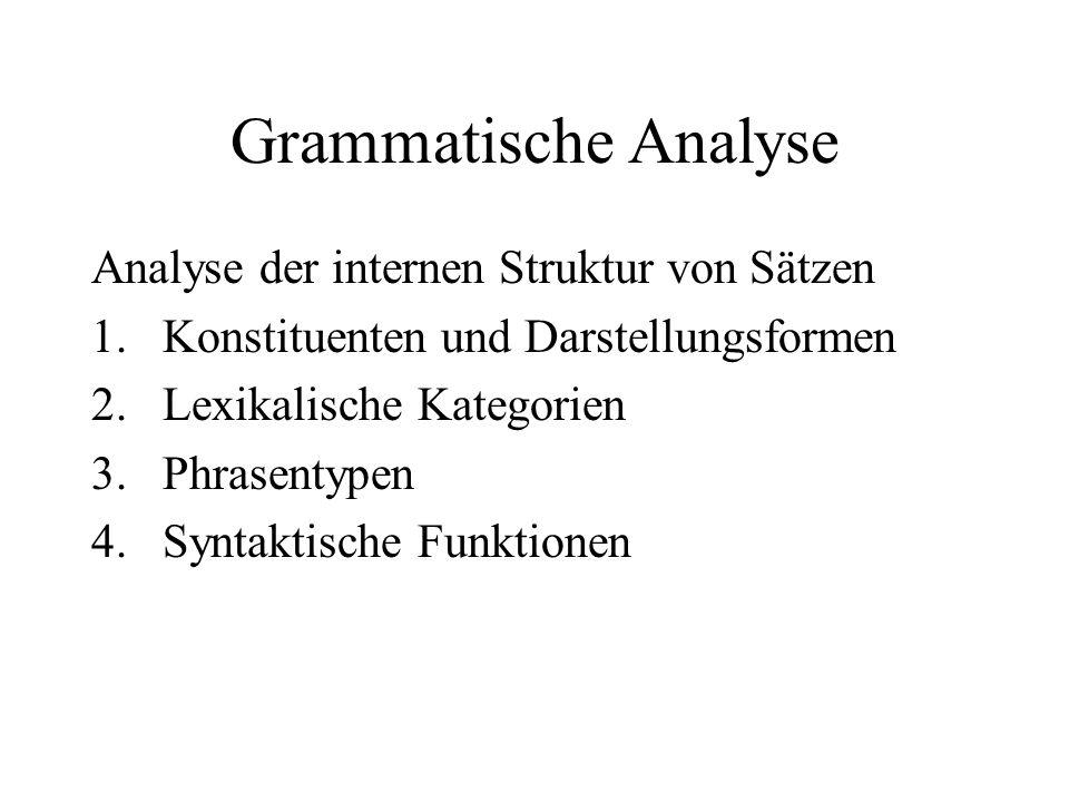 Analyse der internen Struktur von Sätzen 1.Konstituenten und Darstellungsformen 2.Lexikalische Kategorien 3.Phrasentypen 4.Syntaktische Funktionen