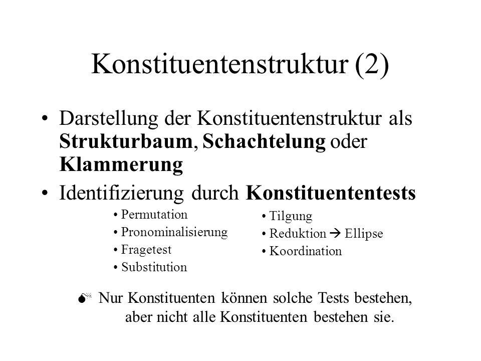 Konstituentenstruktur (2) Darstellung der Konstituentenstruktur als Strukturbaum, Schachtelung oder Klammerung Identifizierung durch Konstituententests Permutation Pronominalisierung Fragetest Substitution Tilgung Reduktion Ellipse Koordination M Nur Konstituenten können solche Tests bestehen, aber nicht alle Konstituenten bestehen sie.