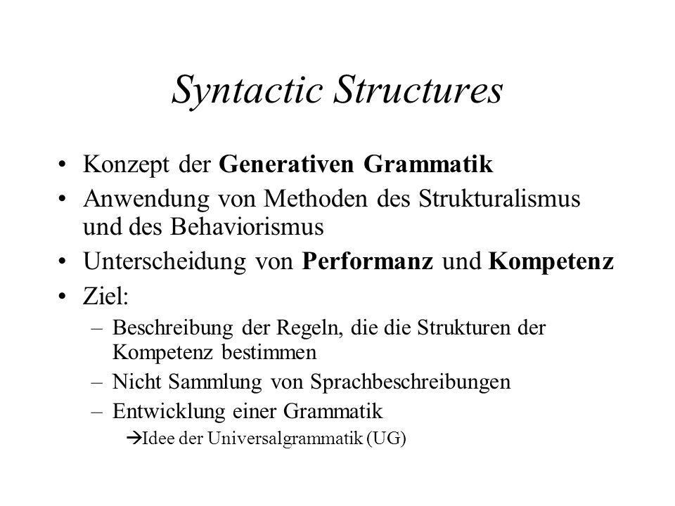 Syntactic Structures Konzept der Generativen Grammatik Anwendung von Methoden des Strukturalismus und des Behaviorismus Unterscheidung von Performanz