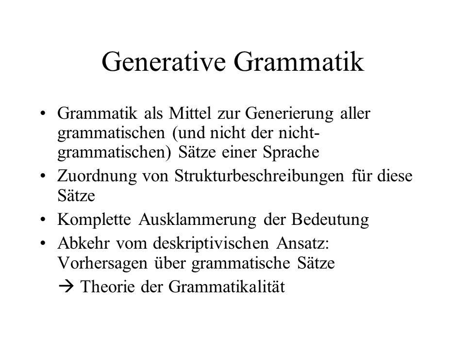 Generative Grammatik Grammatik als Mittel zur Generierung aller grammatischen (und nicht der nicht- grammatischen) Sätze einer Sprache Zuordnung von S