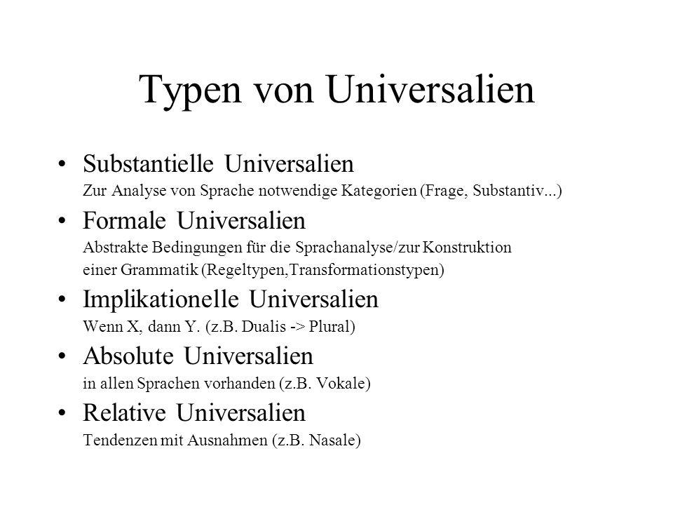 Typen von Universalien Substantielle Universalien Zur Analyse von Sprache notwendige Kategorien (Frage, Substantiv...) Formale Universalien Abstrakte
