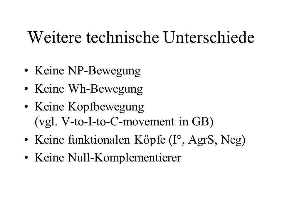 Weitere technische Unterschiede Keine NP-Bewegung Keine Wh-Bewegung Keine Kopfbewegung (vgl.