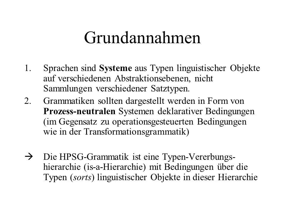 Grundannahmen 1.Sprachen sind Systeme aus Typen linguistischer Objekte auf verschiedenen Abstraktionsebenen, nicht Sammlungen verschiedener Satztypen.