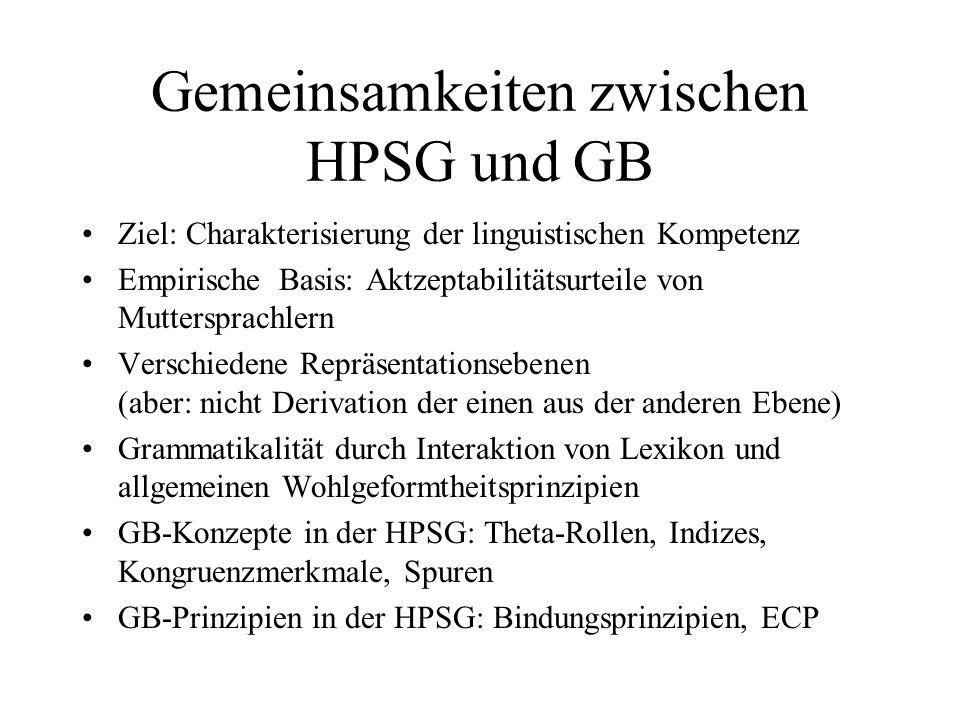 Gemeinsamkeiten zwischen HPSG und GB Ziel: Charakterisierung der linguistischen Kompetenz Empirische Basis: Aktzeptabilitätsurteile von Muttersprachlern Verschiedene Repräsentationsebenen (aber: nicht Derivation der einen aus der anderen Ebene) Grammatikalität durch Interaktion von Lexikon und allgemeinen Wohlgeformtheitsprinzipien GB-Konzepte in der HPSG: Theta-Rollen, Indizes, Kongruenzmerkmale, Spuren GB-Prinzipien in der HPSG: Bindungsprinzipien, ECP