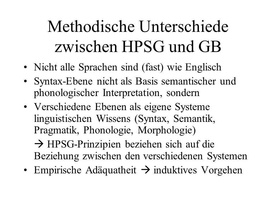 Methodische Unterschiede zwischen HPSG und GB Nicht alle Sprachen sind (fast) wie Englisch Syntax-Ebene nicht als Basis semantischer und phonologischer Interpretation, sondern Verschiedene Ebenen als eigene Systeme linguistischen Wissens (Syntax, Semantik, Pragmatik, Phonologie, Morphologie) HPSG-Prinzipien beziehen sich auf die Beziehung zwischen den verschiedenen Systemen Empirische Adäquatheit induktives Vorgehen