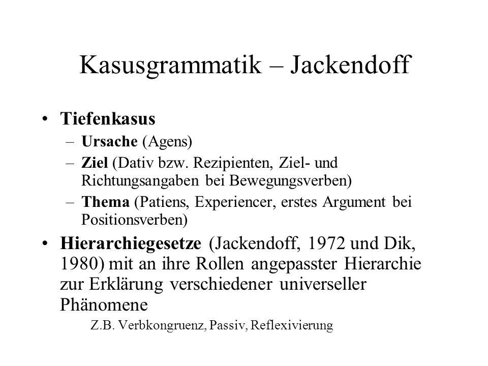 Kasusgrammatik – Jackendoff Tiefenkasus –Ursache (Agens) –Ziel (Dativ bzw. Rezipienten, Ziel- und Richtungsangaben bei Bewegungsverben) –Thema (Patien