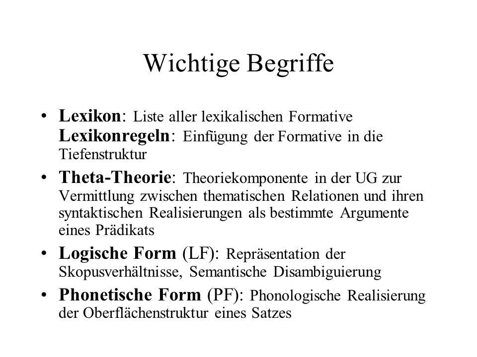 Wichtige Begriffe Lexikon: Liste aller lexikalischen Formative Lexikonregeln: Einfügung der Formative in die Tiefenstruktur Theta-Theorie: Theoriekomp
