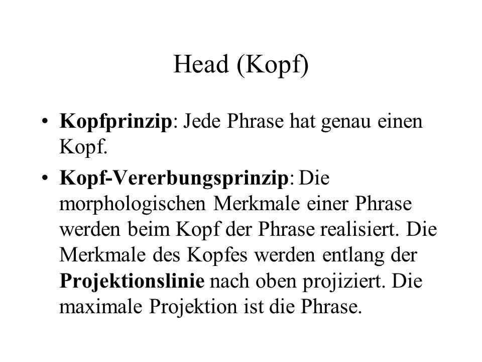 Head (Kopf) Kopfprinzip: Jede Phrase hat genau einen Kopf. Kopf-Vererbungsprinzip: Die morphologischen Merkmale einer Phrase werden beim Kopf der Phra