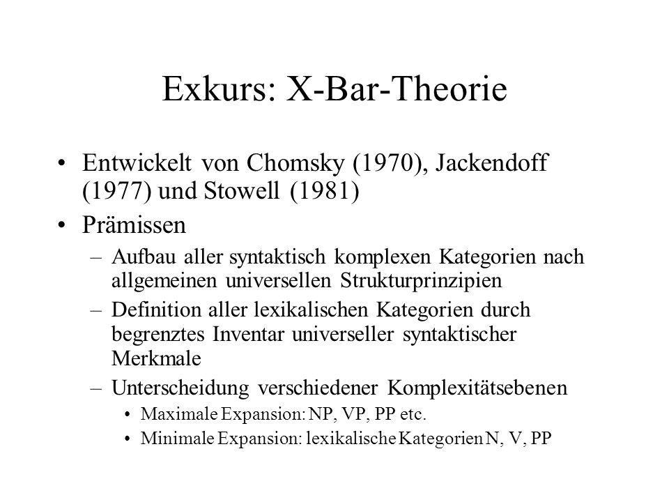 Exkurs: X-Bar-Theorie Entwickelt von Chomsky (1970), Jackendoff (1977) und Stowell (1981) Prämissen –Aufbau aller syntaktisch komplexen Kategorien nac