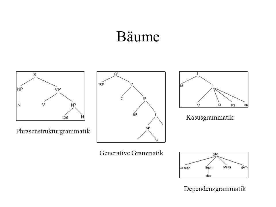 Bäume Phrasenstrukturgrammatik Generative Grammatik Kasusgrammatik Dependenzgrammatik